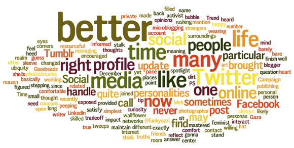 Tag Cloud: How social media changed my life