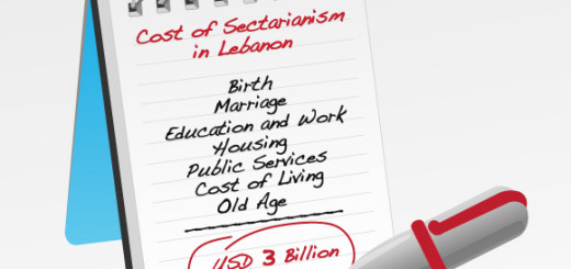Cost of Sectarianism in Lebanon